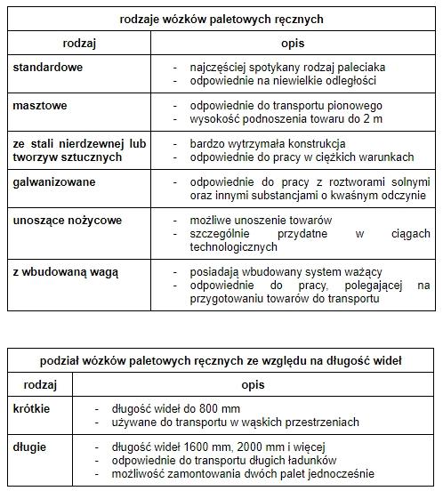 tabela rodzaje wózków paletowych ręcznych